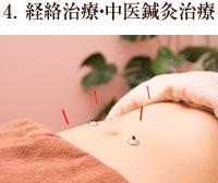 経絡治療、中医鍼灸治療