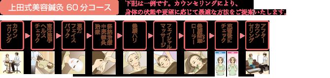 menu_uedacourse60